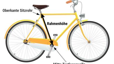 Photo of Fahrrad Rahmenhöhe  & Rahmengröße berechnen und Schrittlänge messen