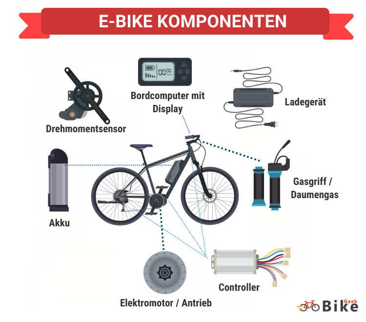 Steuerung Gasgriff Radfahren Ersatz Ersetzen Verdrehen Teile Fahrrad E-Bike